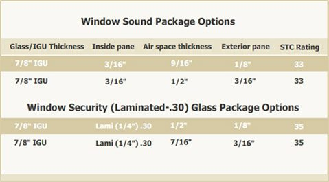 glass_packages